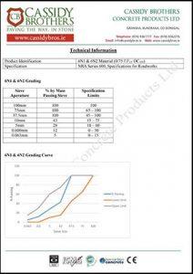 6N1-6N2-Tech-Information-download-212x300