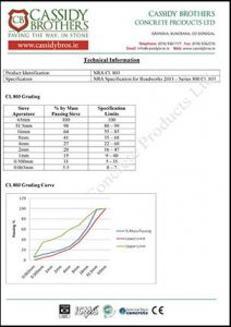 CL803-Technical-Information-212x300